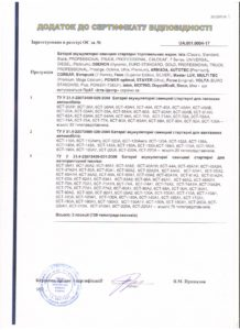 Фото Сертификата соответствия брендов аккумуляторов Прат Иста-Центр