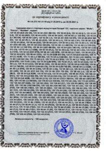 Приложение к сертификату соответствия аккумуляторов Mutluдо 2021года